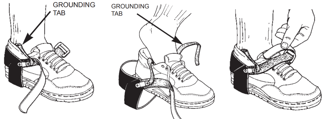 Installation of Standard Style Foot Grounders – more information
