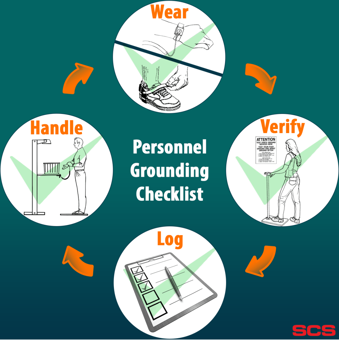 Ensure your Foot Grounders are working before handling ESDs