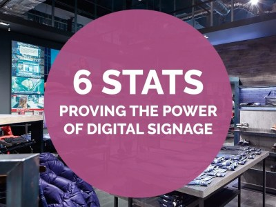 6 Stats Proving the Power of Digital Signage