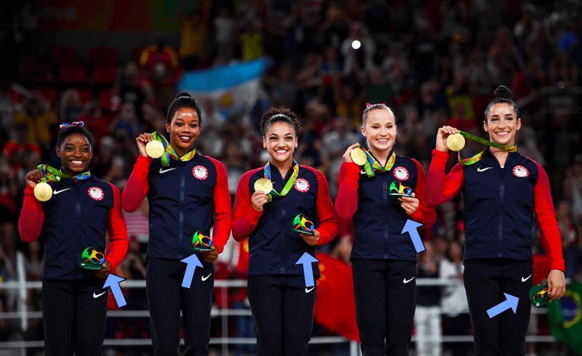 Rio Olympics US Womens Gymnastics