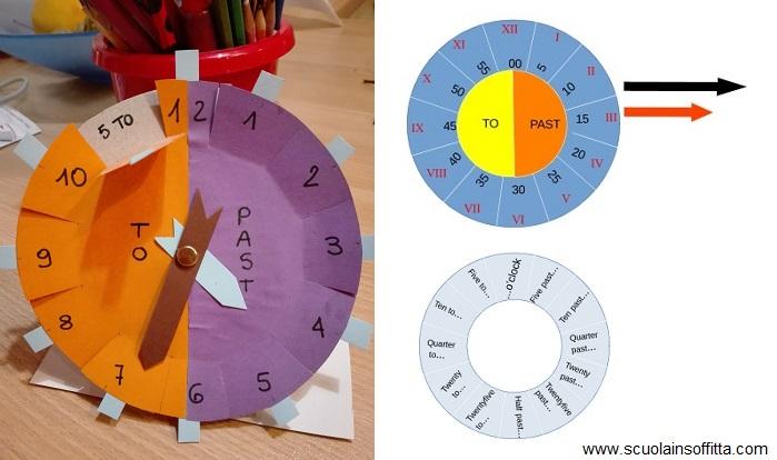 Insegnare le ore in inglese orologio didattico