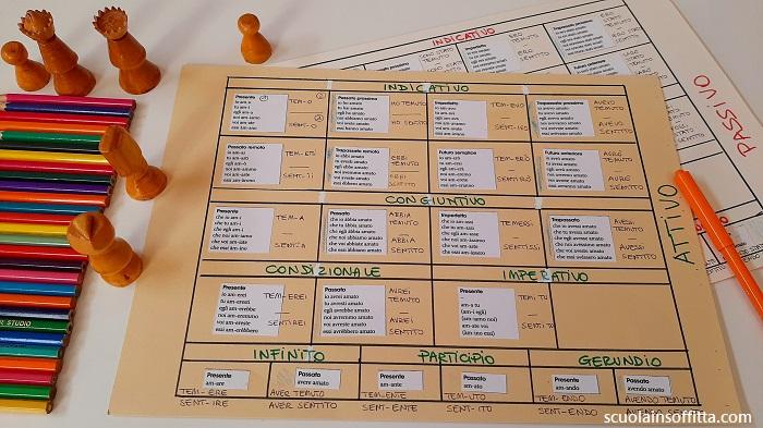 Come aiutare i bambini a imparare i verbi