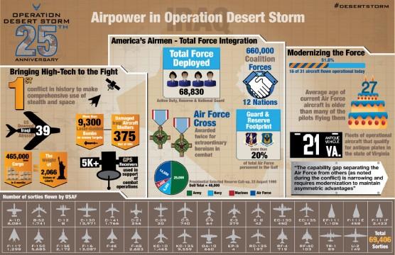 desertstorm2