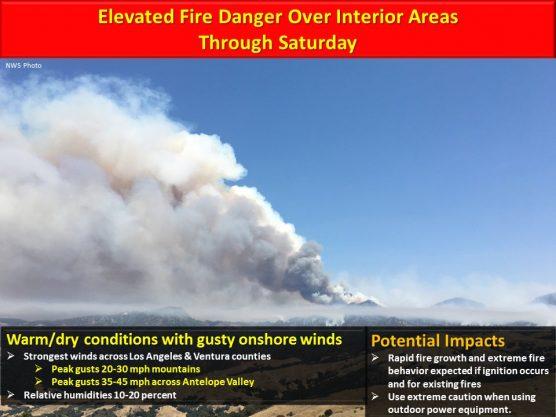 firewarning
