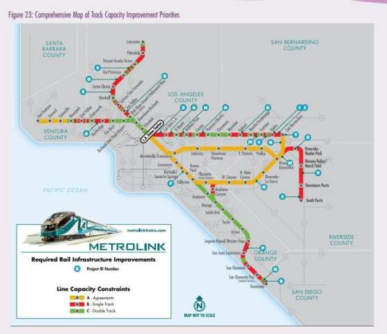 Metrolink regional 10-year strategic plan