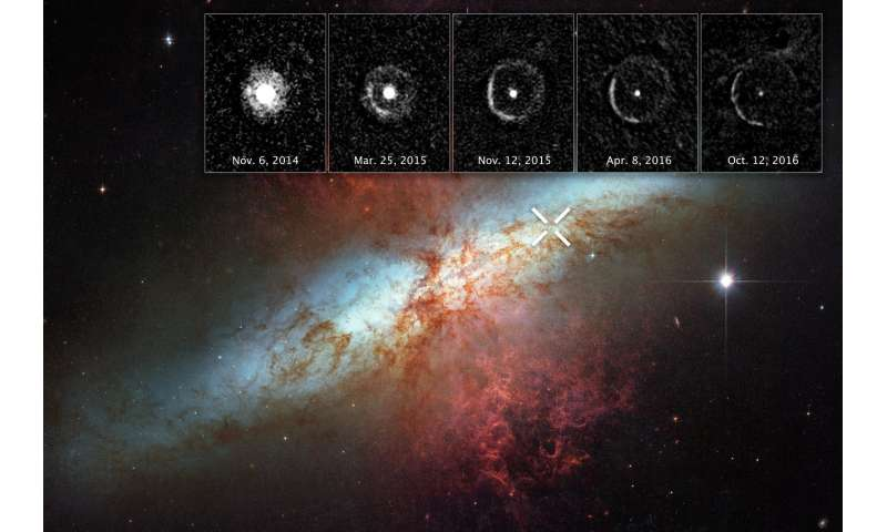 New study sheds light on conditions that trigger supernovae explosions (Update)