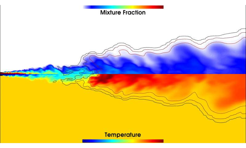 New combustion models improve efficiency and accuracy