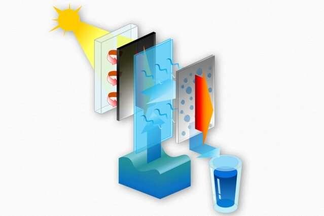 Dessalinização simples da água com energia solar
