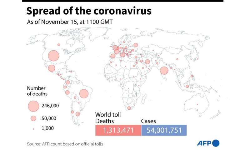 A world map showing the number of Covid-19 deaths by country
