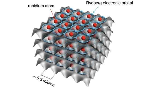 A quantum gas similar to metal: an innovative platform for quantum simulation