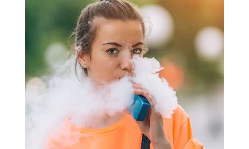 Government E-cigarette restrictions on marketing lower use