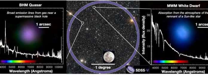 Digital Sky Survey maps the entire sky, providing new data to Vanderbilt astronomers