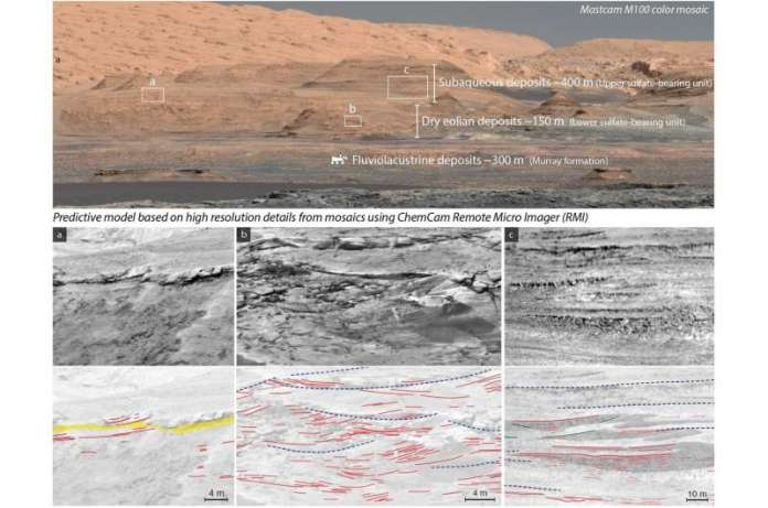 Curiosity rover explores stratigraphy of Gale crater