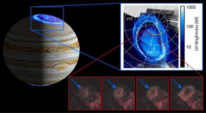 SwRI scientists discover a new auroral feature on Jupiter