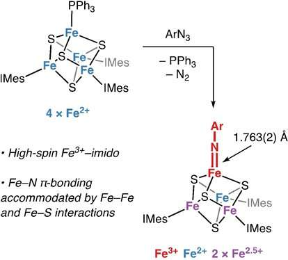 Cube-shaped iron–sulfur clusters support multiple bond between iron and nitrogen