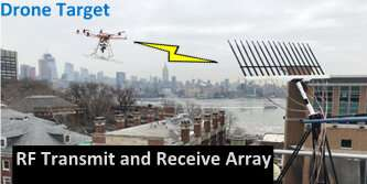 Engineers use machine learning and radar to detect drones in complicated urban settings