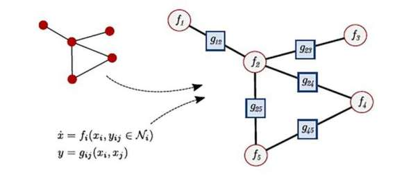 Julia programming language tackles differential equation challenges