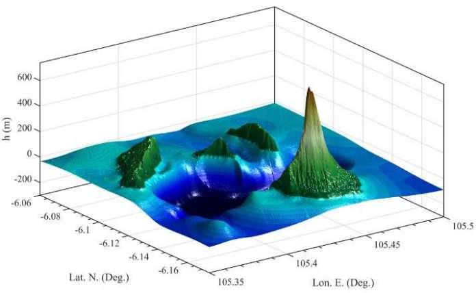 नया डेटा ऐतिहासिक ज्वालामुखी के ढहने की स्पष्ट तस्वीर प्रदान करता है