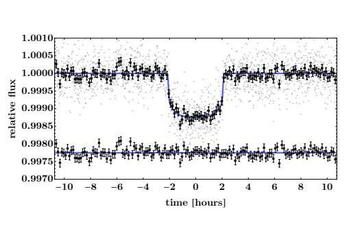 New warm-Neptune exoplanet discovered