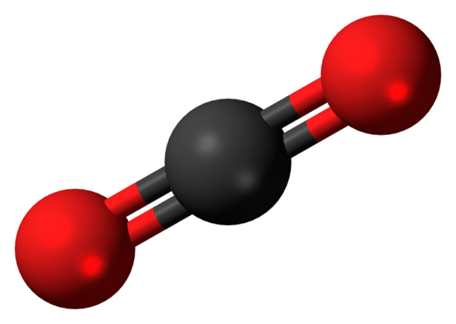 Molecular diagram of carbon dioxide, showing how it is a carbon atom between two oxygen atoms.