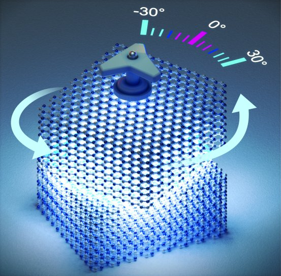 A breakthrough in material detection is made possible by 'twistronics' for bulk systems