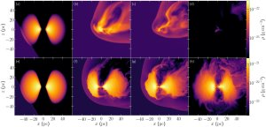 Models suggest that galactic collisions can starve massive black holes