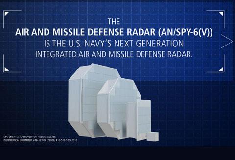 رادار أميركي من طراز سباي-6