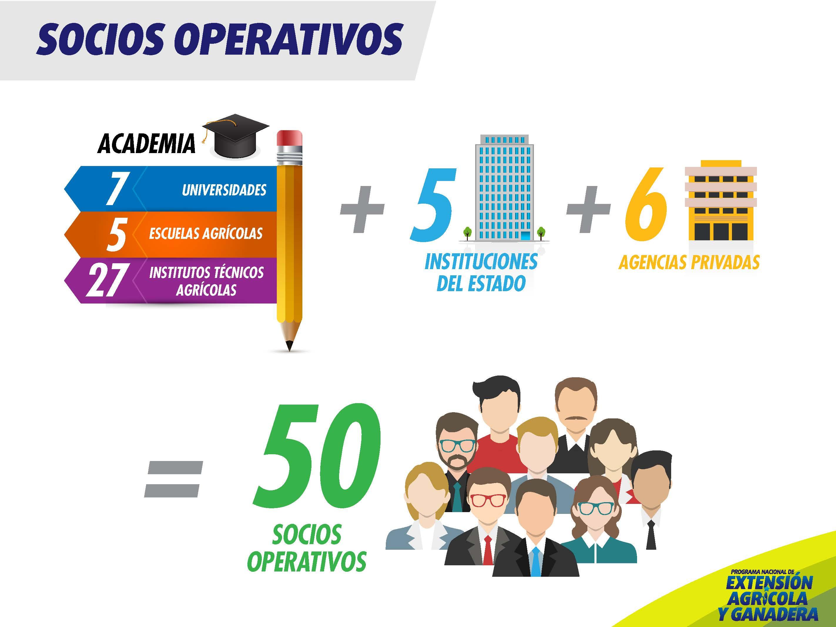 EXPO ZAMORANO EXTENSIONISMO_Página_04