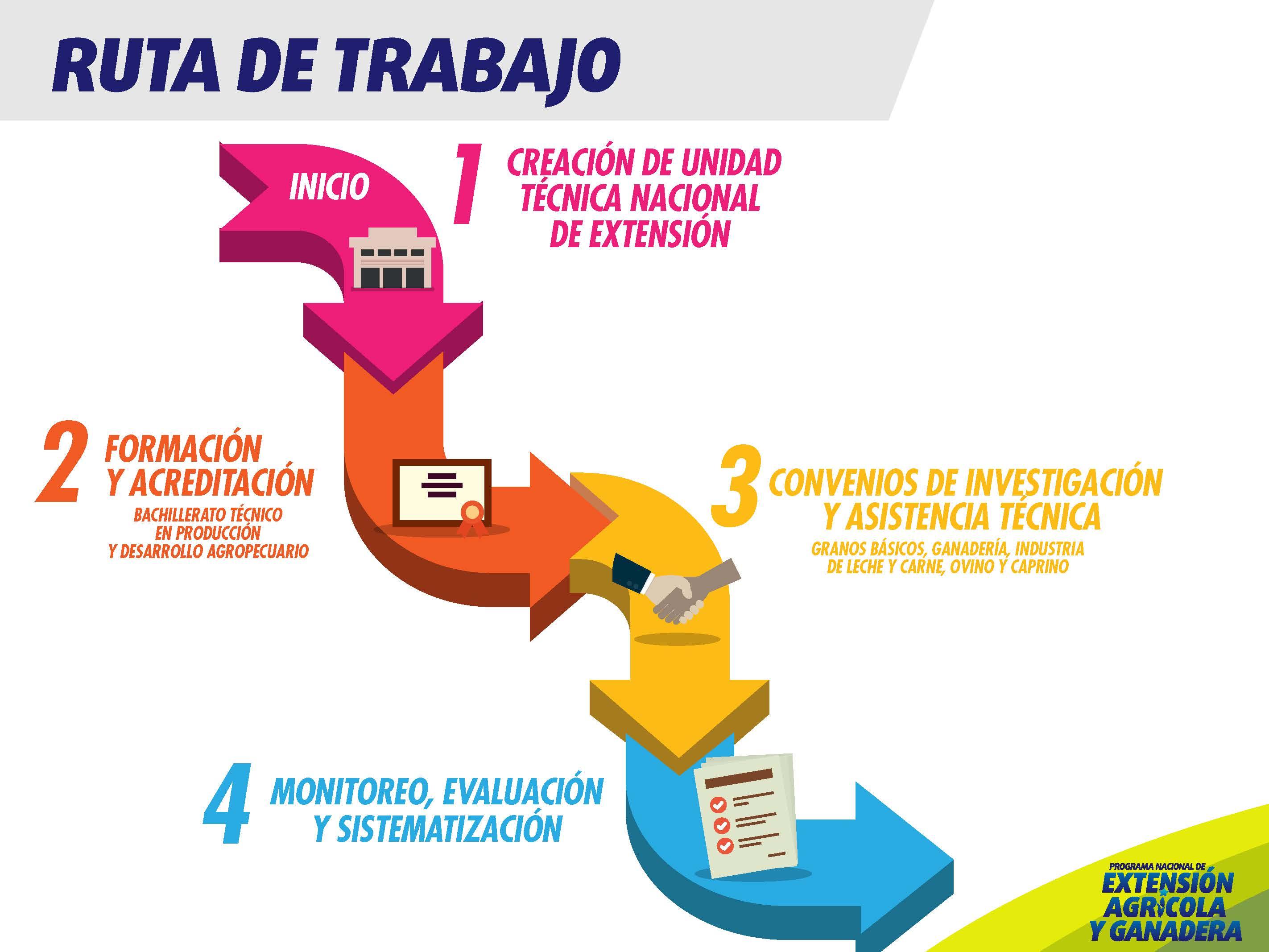 EXPO ZAMORANO EXTENSIONISMO_Página_06