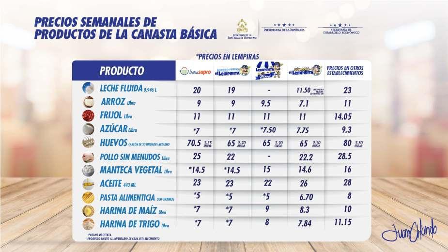 PRECIOS CANASTA BASICA DE 14.09.2017 jpg