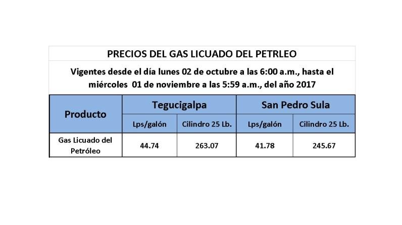 Precios de los Combustibles LPG octubre 2017