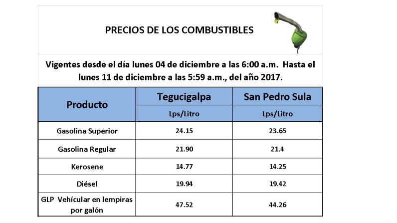 Precios de los Combustibles 04 de diciembre 2017