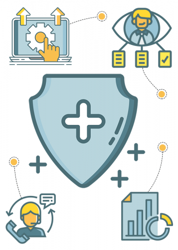 eShield Programs graphic including support, communication, and compliance help
