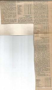 19741119 Hierro