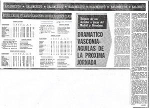 19750317 Gaceta