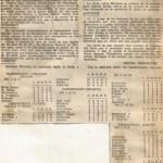 19780316 Hierro