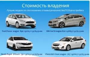 Выбор марки автомобиля для корпоративного парка — Тренинги ...
