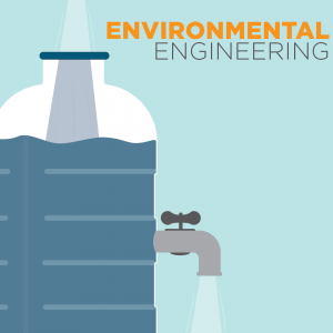 Environmental Engineering Competition