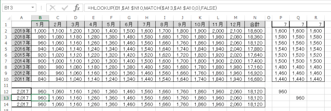 HLOOKUP+MATCH関数