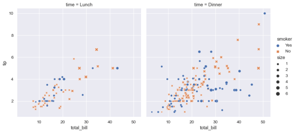 An introduction to seaborn — seaborn 0.9.0 documentation