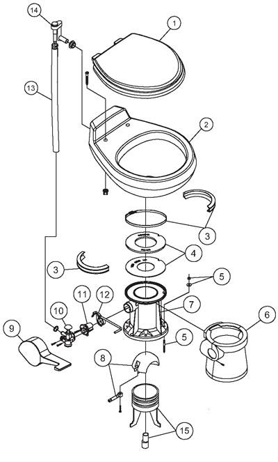 VacuFlush® - Pedal Flush Toilets - 800 & 1000 Series ...