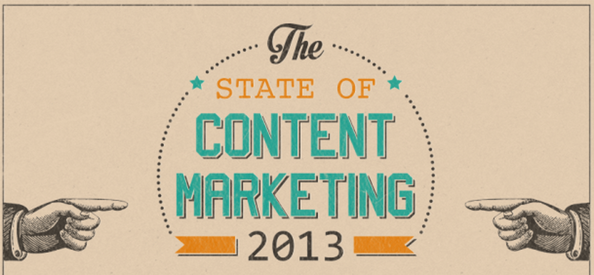 Content Marketing in 2013