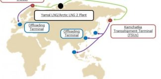 JBIC & Novatek LNG transshipment map