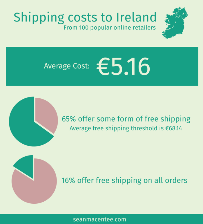 shipping-to-ireland