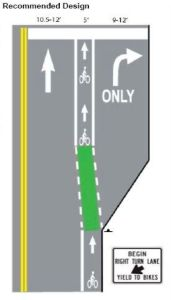 green_bike_lane
