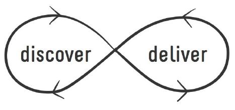 discover_deliver