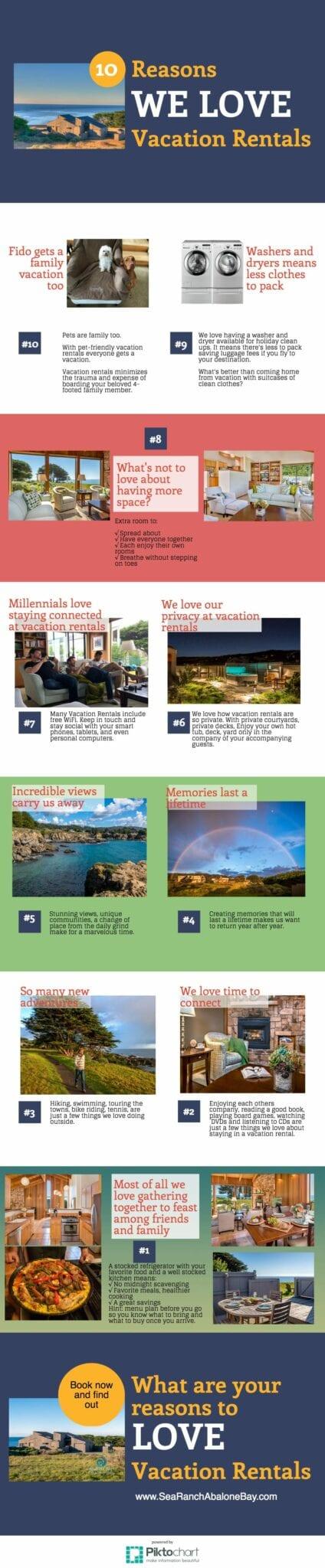 love vacation rentals, sea ranch, abalone bay, vacation rentals
