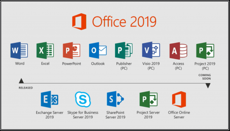 Microsoft Office 2019 Product Keys