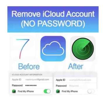 iCloud Assistant Pro Crack Key Features
