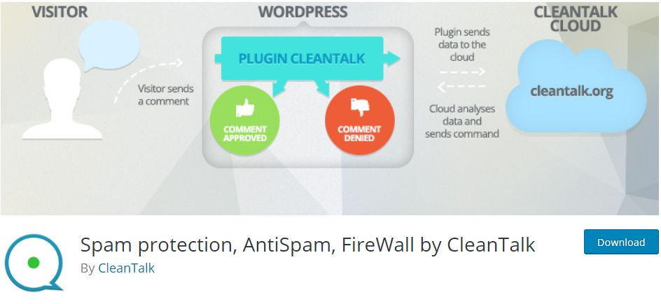 SQL Injection vulnerability discovered in CleanTalk Spam Protect Plugin